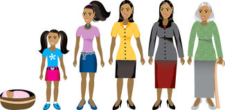 Female Age Progress 1. Female age progression, available for males and in different skin tones. Six different ages. Vector EPS attached to this Illustration Stock Photography