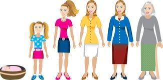 Female Age Progress 2 royalty free illustration