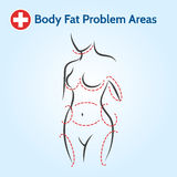 Female body fat problem areas Royalty Free Stock Photos