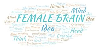 Female Brain word cloud. Wordcloud made with text only stock illustration