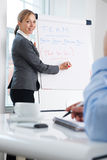 Female Businesswoman Giving Presentation With Flipchart stock photography