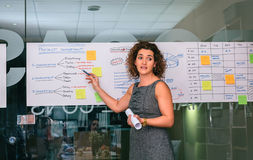 Female coach showing project management studies over glass wall. Portrait of female coach showing project management studies on paper over glass wall in stock photo