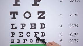 Female doctor hand showing letters on eyechart, vision accuracy examination. Stock footage stock video
