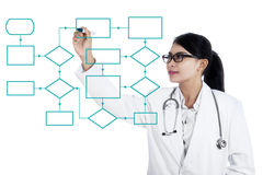 Female doctor makes flowchart scheme. Picture of a young female doctor drawing an empty flow chart scheme on the whiteboard Stock Photos