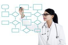 Female doctor makes flowchart scheme Stock Photos