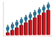 Female Doctor Rise Bar Chart Royalty Free Stock Photos