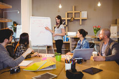 Female graphic designer discussing chart on white board with coworkers. In the office Royalty Free Stock Photos