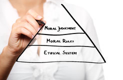 Female hand drawing a moral pyramid in business. A picture of a female hand drawing a business pyramid over white background Royalty Free Stock Photos