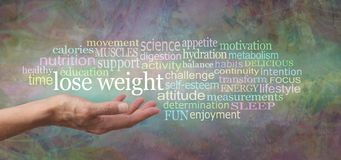 Words associated with Losing Weight Tag Cloud stock photos