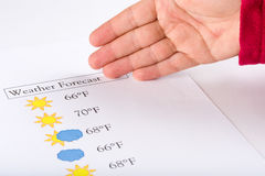 Female Hand presenting the weather forecast Stock Image