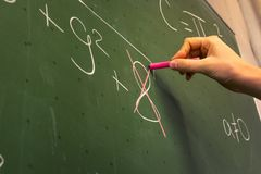 Female Hand Teacher Writing on Green Chalkboard Professor Univer. Sity White Chalk College Education Lesson Math Number Wrong Stock Photos