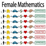 Female Mathematics Stock Photos