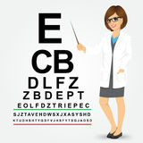 Female optician pointing to chart Stock Image