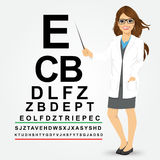 Female optician pointing to snellen chart Stock Images