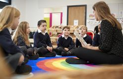 Free Female Primary School Teacher Sitting On The Floor In A Classroom Reading A Book To Her Class, Selective Focus Royalty Free Stock Photo - 136305235
