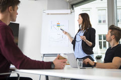 Female Professional Explaining Graph To Male Colleagues. Young female professional explaining graph to male colleagues in office stock image