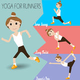 Female running and training Yoga for Runner. Infographic Stock Photography