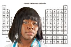 Female scientist. Closeup of an African American female scientist over the Periodic Table stock photo