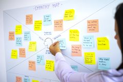Female sticking post it in empathy map, user experience ux methodology and design thinking technique royalty free stock images