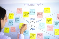 Free Female Sticking Post It In Empathy Map, User Experience Ux Methodology And Design Thinking Technique Royalty Free Stock Photo - 146606615