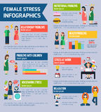 Female stress and depression infographic report Stock Image