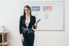 Female teacher looking at camera. English language school. stock image