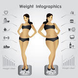 Female weight infographics, fitness against fast food. Vector illustration Stock Images