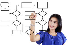 Female worker making empty flow chart Royalty Free Stock Photo