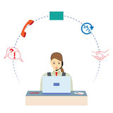 Female  working in a call center. Support service. Royalty Free Stock Image