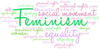 Feminism Word Cloud. On a white background Royalty Free Stock Photography