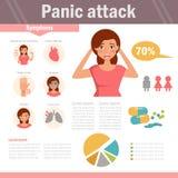 Femme Attaque de panique Photo libre de droits