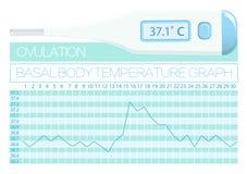 Femme basique de température corporelle Familly planification naturelle Méthodes pour déterminer le jour d'ovulation Images stock