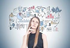 Femme blonde songeuse, stratégie commerciale Image stock