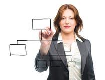 Femme concevant un plan sur l'écran photos stock