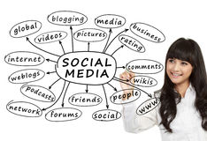 Femme d'affaires écrivant le concept social de medias Image stock