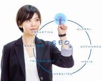 Femme d'affaires asiatique pressant l'écran invisible Photo stock