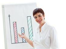 Femme d'affaires assurée affichant à un panneau images libres de droits