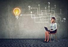 Femme d'affaires avec la séance de réflexion d'ordinateur portable sur le nouveau projet trouvant la réponse à un problème images libres de droits