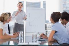 Femme d'affaires donnant l'interprétation devant un diagramme croissant Photographie stock libre de droits
