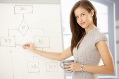 Femme d'affaires expliquant la figure images stock