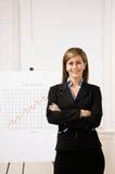 Femme d'affaires expliquant le diagramme d'analyse financière Images libres de droits