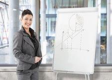 Femme d'affaires faisant la présentation photo libre de droits