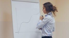 Femme d'affaires peignant le diagramme dinancial sur le conseil blanc clips vidéos