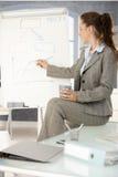 Femme d'affaires présent au-dessus du whiteboard Photo stock
