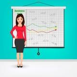 Femme d'affaires présentant l'exposé avec le panneau blanc d'écran de projecteur Illustration de vecteur de concept de présentati Photographie stock libre de droits