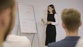 Femme d'affaires sûre adorable présent le nouveau projet aux associés avec le tableau de conférence Meneur d'équipe présentant l' banque de vidéos