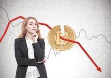 Femme d'affaires d'une chevelure rouge songeuse, crise de bitcoin photos stock