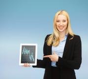 Femme de sourire avec le PC de comprimé et diagramme de forex là-dessus Photo stock