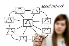 Femme dessinant la structure de réseau sociale Photos libres de droits