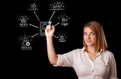 Femme dessinant les icônes sociales de réseau sur le tableau blanc Images libres de droits